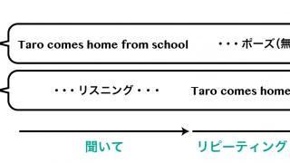 英語の学習効果を高めるリピーティングのコツ
