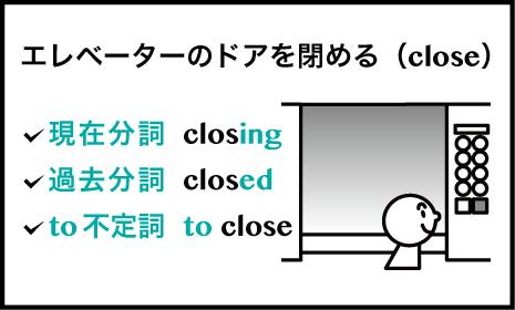 close1