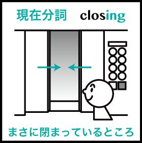 close3