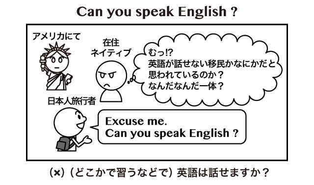 can you speak と do you speak の違い 英語イメージリンク