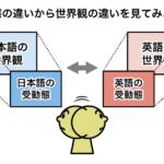 日本語と英語における受動態の違い