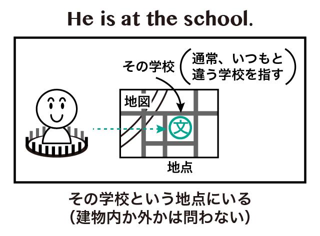 場所を表す at と in の違い at school in the school at the