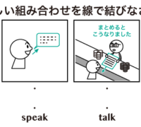 speak, say, talk, tell の違い