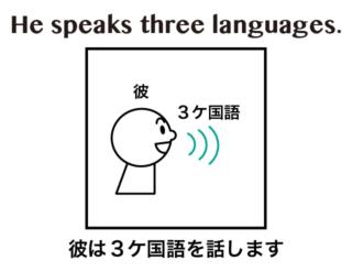 speakとtalkの違い 英語イメージリンク