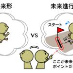 未来進行形の意味・用法まとめ/未来形との違い