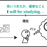 未来を表す表現 will, be going to, be -ing, will be -ing の違い