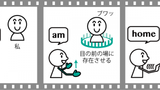 音読の問題点と効果的な音読方法