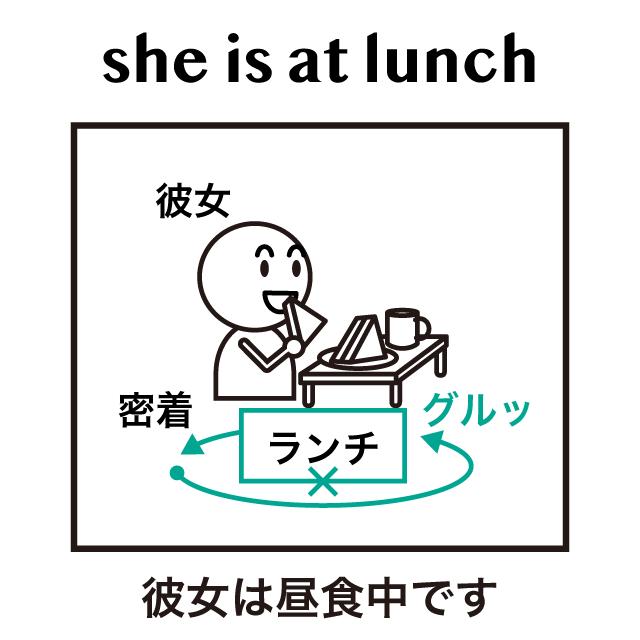 前置詞 at のイメージと意味 用法まとめ 英語イメージリンク