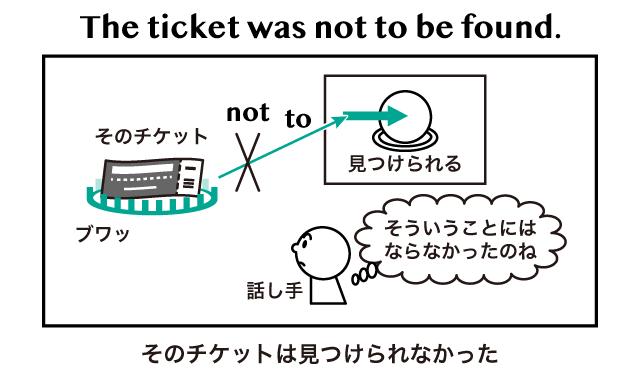 do not 命令