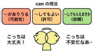 canの用法まとめ:canのコアイメージから意味や使い方を押さえよう!