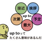 up to の意味・用法まとめ