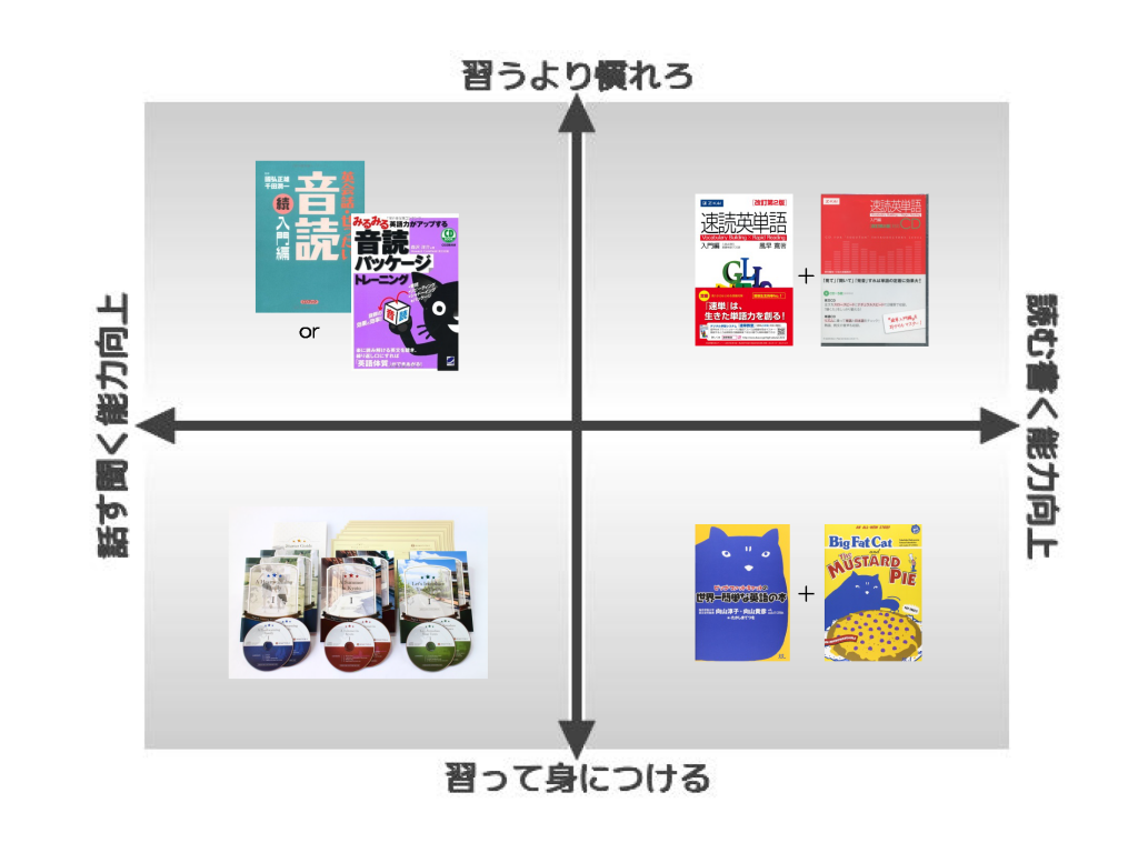 ondoku_map1