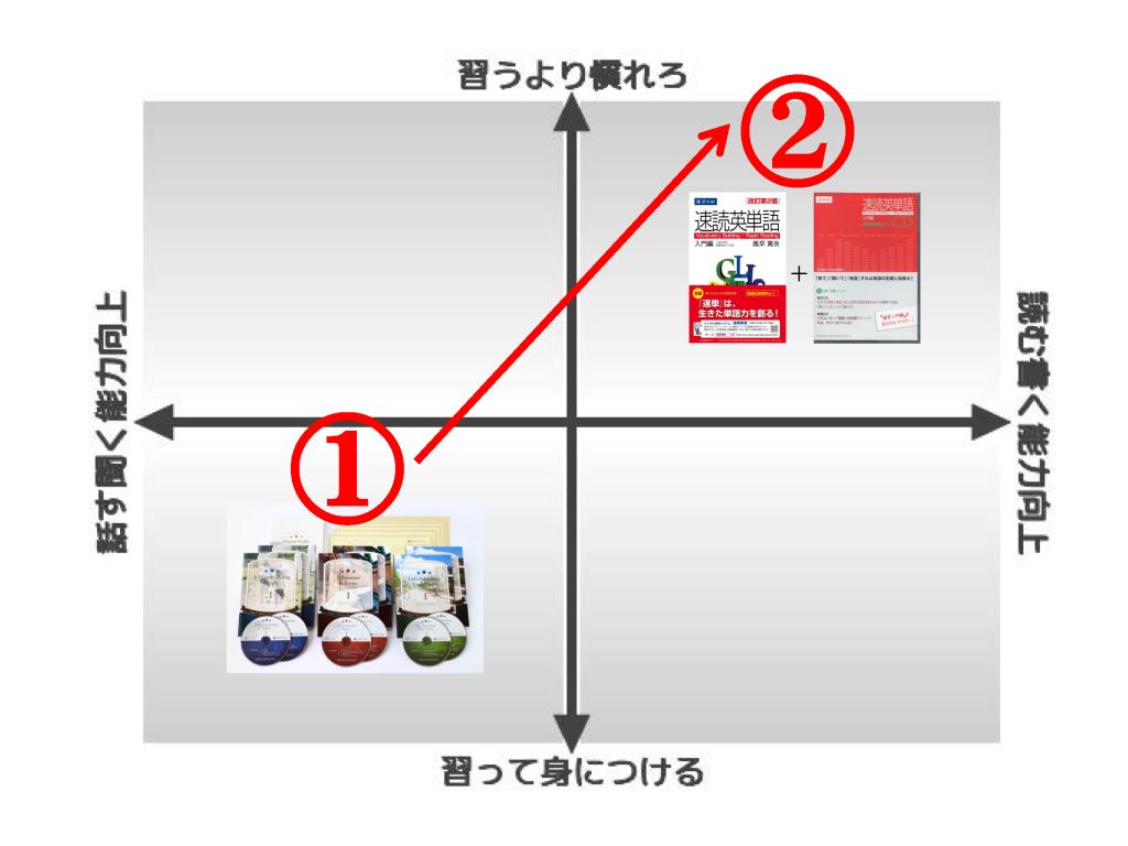 ondoku_map3