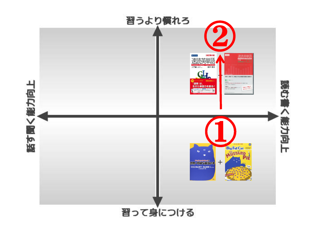 ondoku_map4