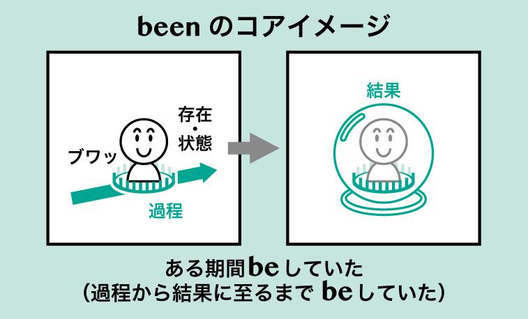 participle_1