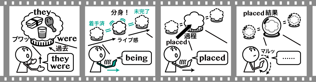 participle_4