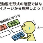 受動態の文型ごとの例文解説と受動態の作り方