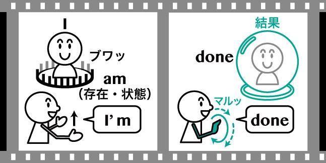 passive_4