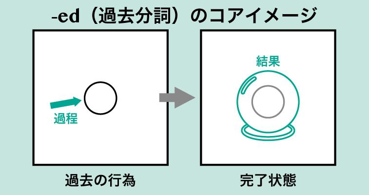 passive_6