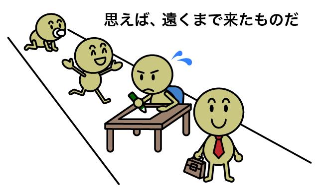 過去形の意味・用法まとめ/現在完了形との違い | 英語イメージリンク