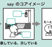 say の意味とイメージ